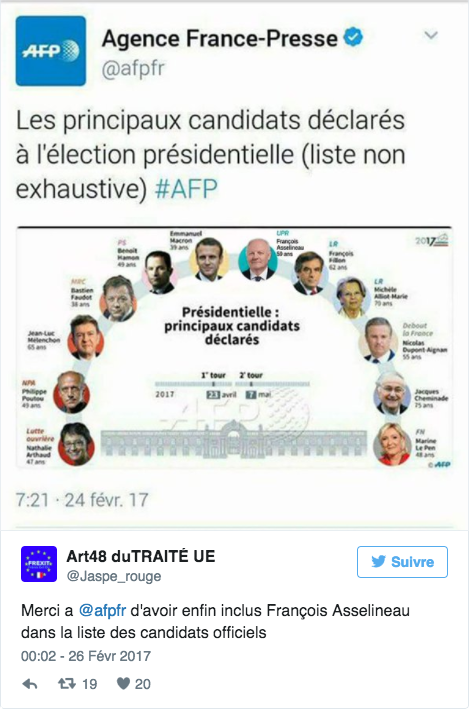 Did AFP add François Asselineau to its list of presidential
